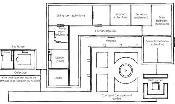 Ancient Roman Domus Floor Plan Villa Floorplan