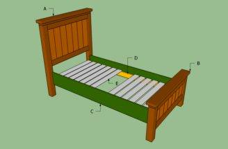 Bed Frame Howtospecialist Build Step Diy Plans