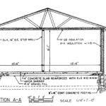 Displaying House Foundation Plan