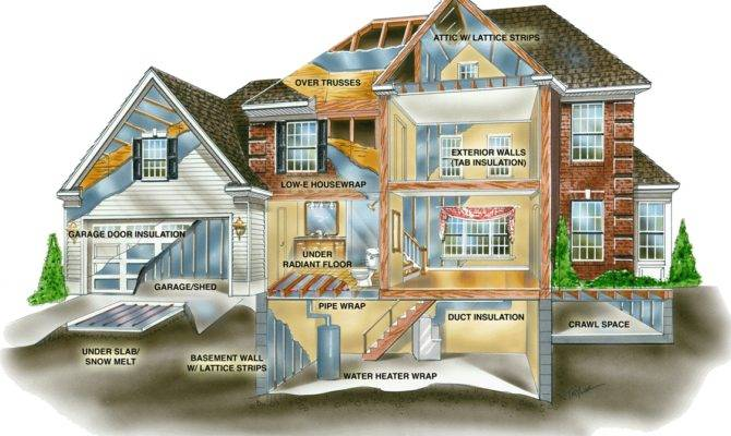 Stunning Energy Saving House Designs 20 Photos Home Building
