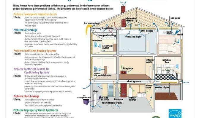 energy efficient house designs design home building plans 30158