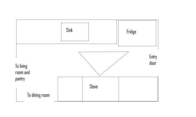 Galley Kitchen Design Layout