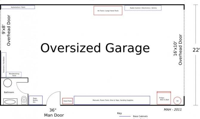 Group Minimalist Large Garage Plans Small