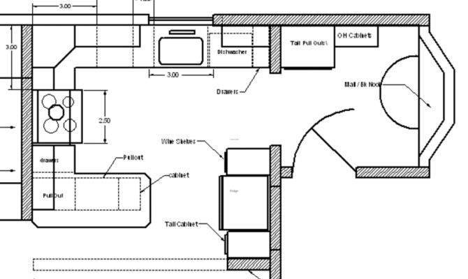 Kitchen Design Plans Your Style