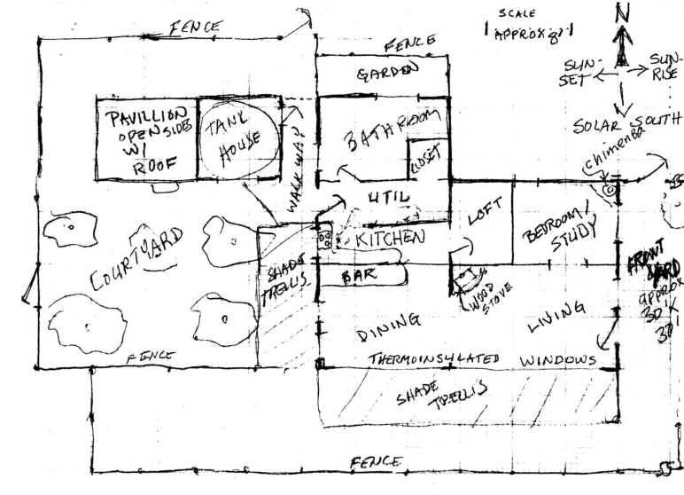 Eco Friendly Green House Plans Thesouvlakihousecom - Green homes house plans