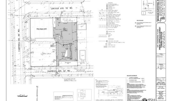 Projects Require Plot Plan Rather Than