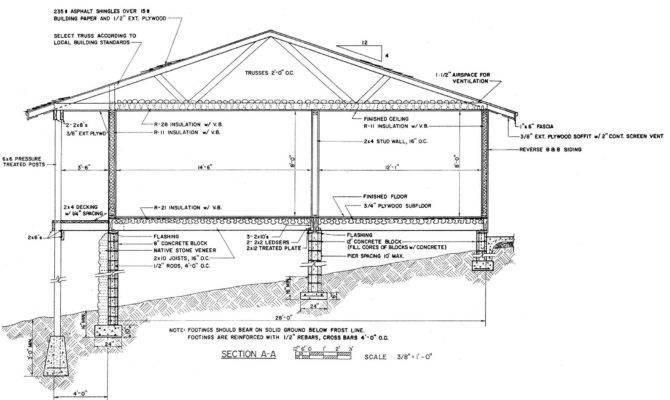 Ranch Home Floor Plan Design Foundation