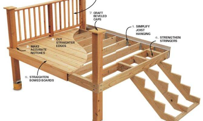 Real Estate Amarillo Home Sellers Deck May Make Difference