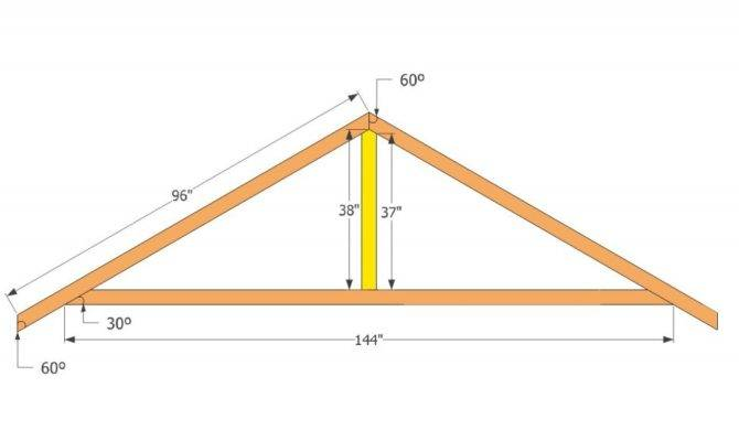 Shed Plans Howtospecialist Build Step Diy