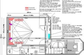 Topic Vapor Barrior Soundproofing Townhouse Basement