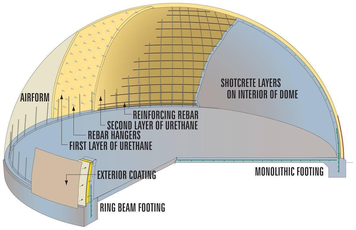 Amazing Most Efficient Floor Plans