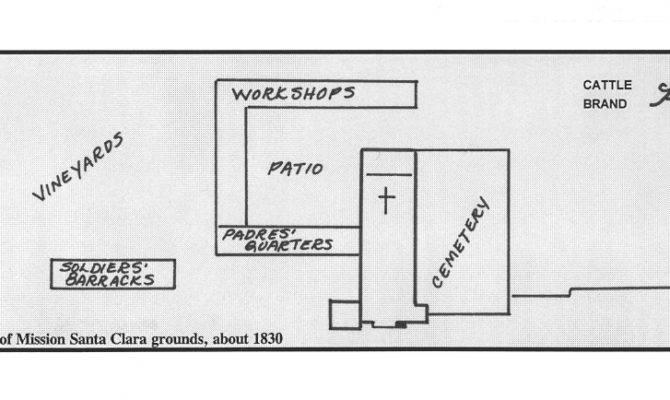 Amazing Spanish Mission Layout House Plans