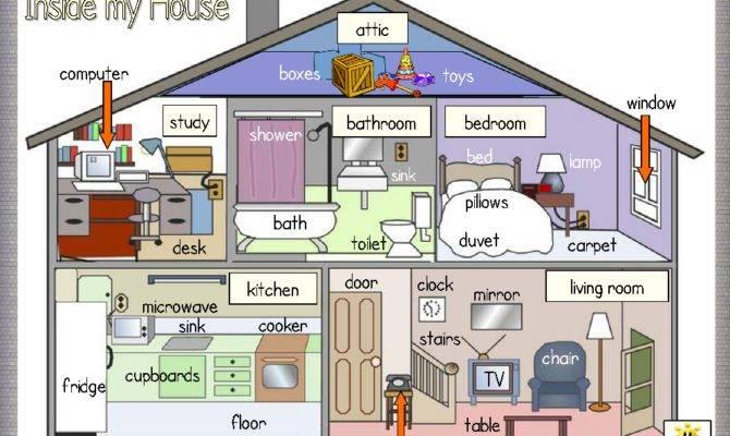 Aye Tellin Houses Furniture There