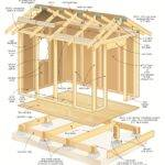 Backyard Garden Storage Shed Plans Step