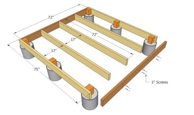 Barn Shed Plans Crucial Things Must