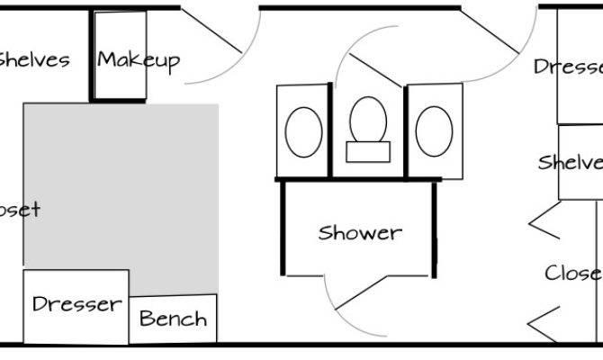 Bath Plans Some Blog