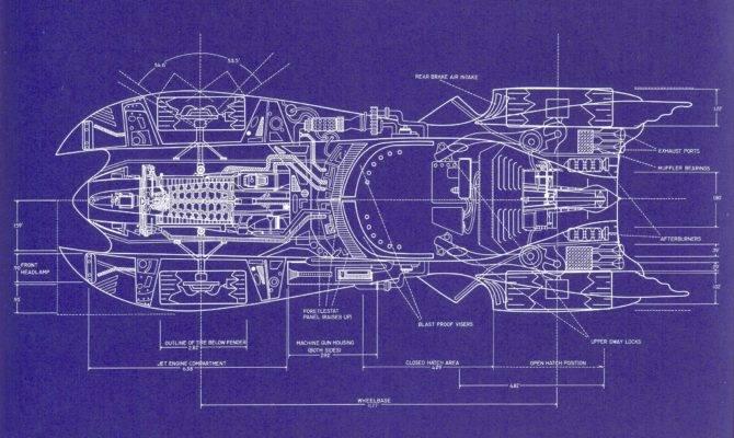 Batmobile Blueprint Social Media