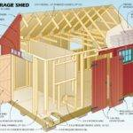 Build Shed Inspiration Woodworking Diy Projects