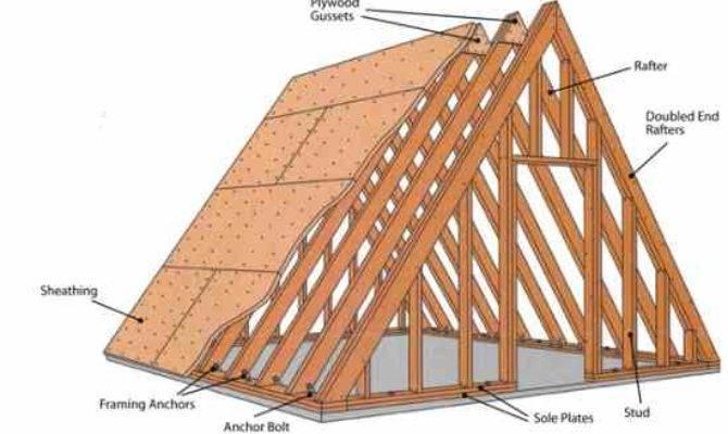 Build Tiny House Part Building Frame