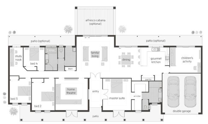 Cottage Country Farmhouse Design Acreage Home Floor Plans