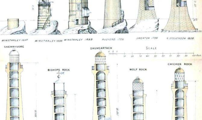 Design Architectural Lighthouse Vintage