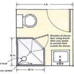 Designing Showers Small Bathrooms Fine Homebuilding