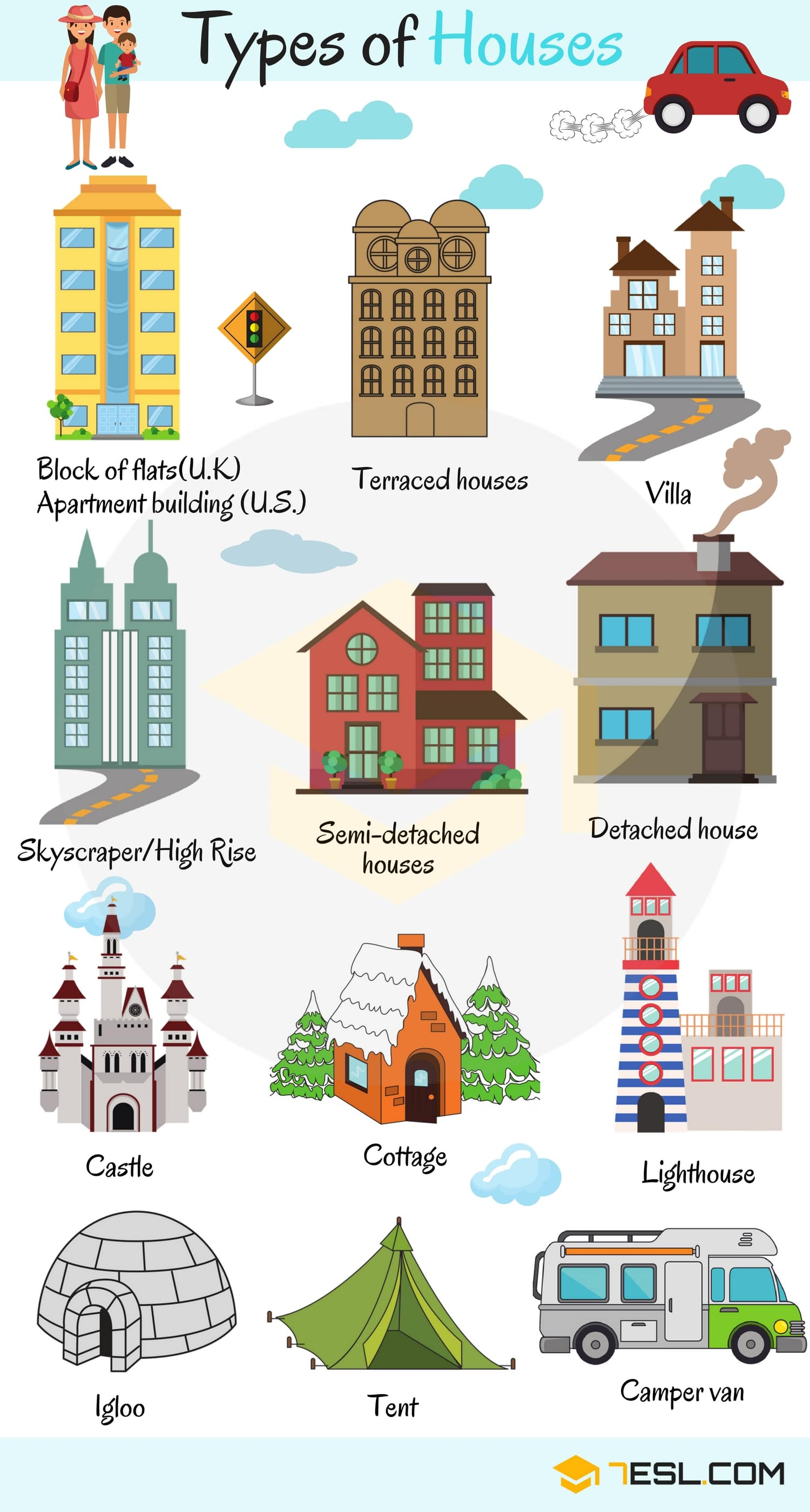 Different Types Houses English List House