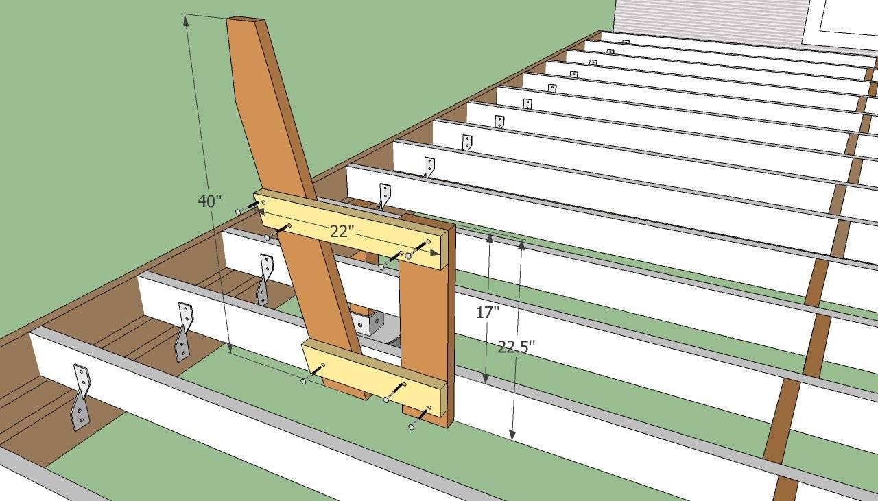 Diy Plans Building Deck