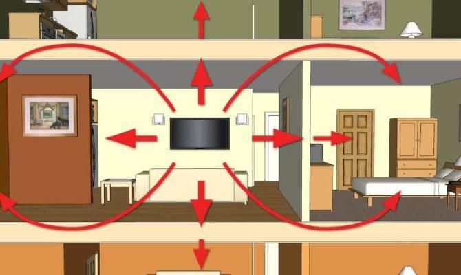 Easy Home Studio Soundproofing Proaudioblog