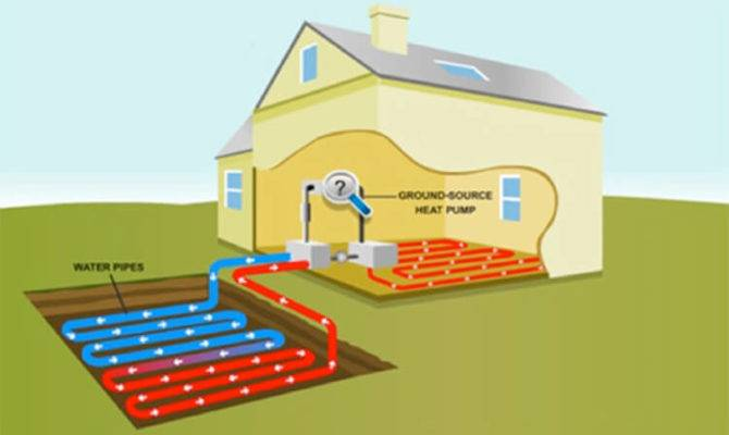 Everything Need Know Geothermal Energy