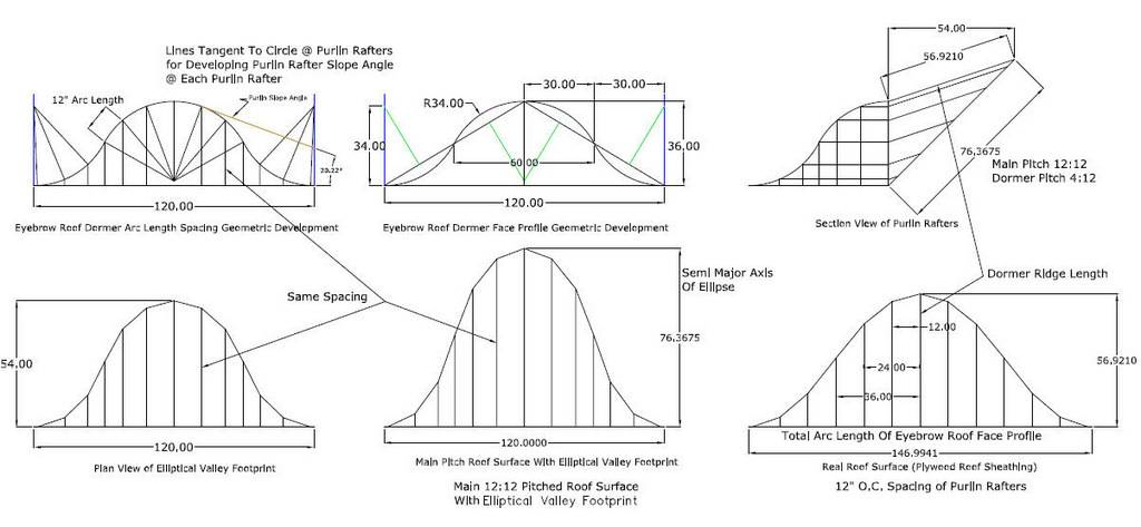 Eyebrow Dormer Roof Rafter Framing Calculator