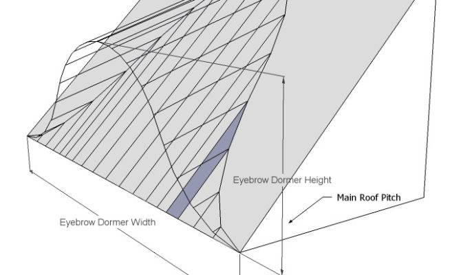 Eyebrow Dormer Roof Rafter Framing Calculator