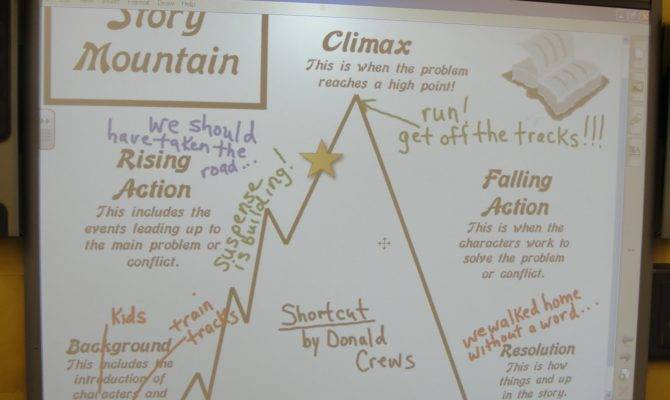 Falling Action Story Great Lesson Thanks Emily Christine