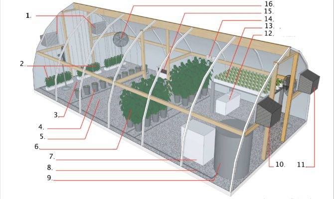 Floor Plan Greenhouse Home Deco Plans