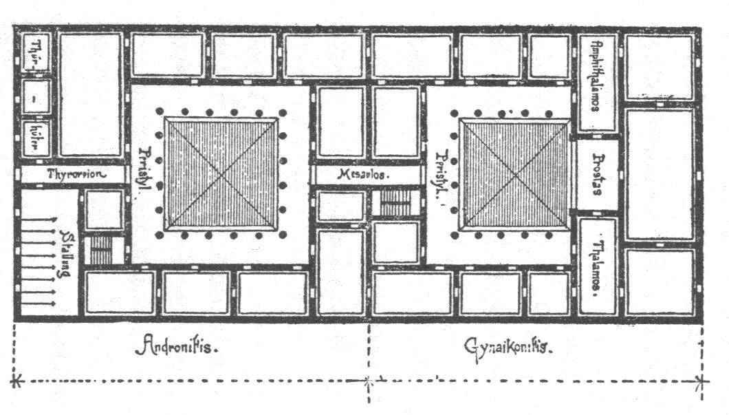 Floor Plans Greek House Vitruvius Peterlewis Wikipedia