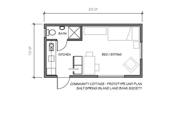 Floor Plans Ssilandbank