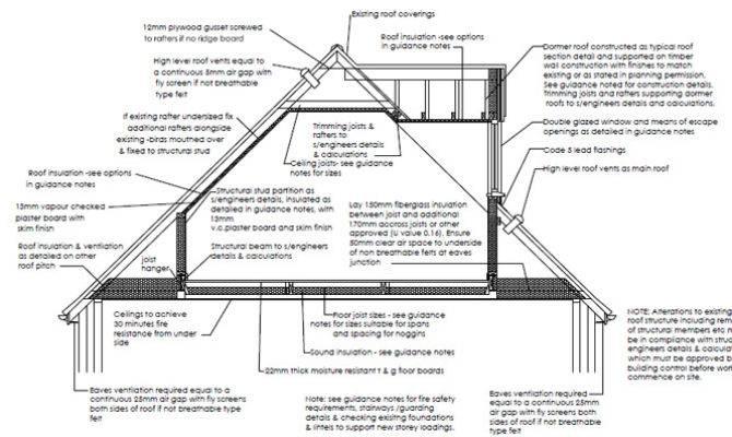 Fresh Dormer Construction Plans Home Building