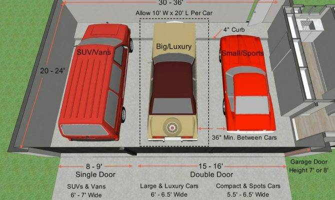 Garage Home Design Rules Pinterest