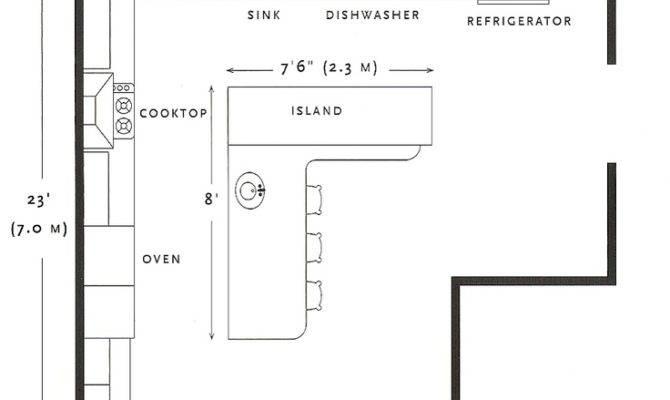 Great Kitchen Floor Plan Next House Ideas Pinterest