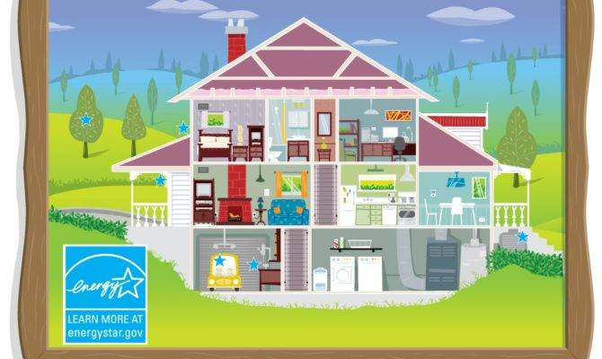 Green Tips Conserving Energy Home Shia Wisdom