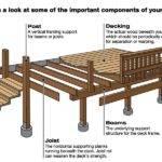 Greenwich Deck Design Planning Building