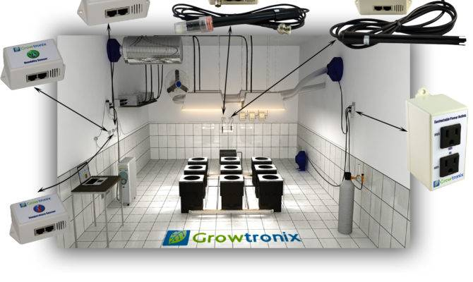 Growtronix Sometimes Impr Operly Referred Growtronics