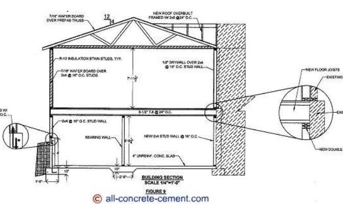 Home Addition Plans Room Blueprint Garage Floor