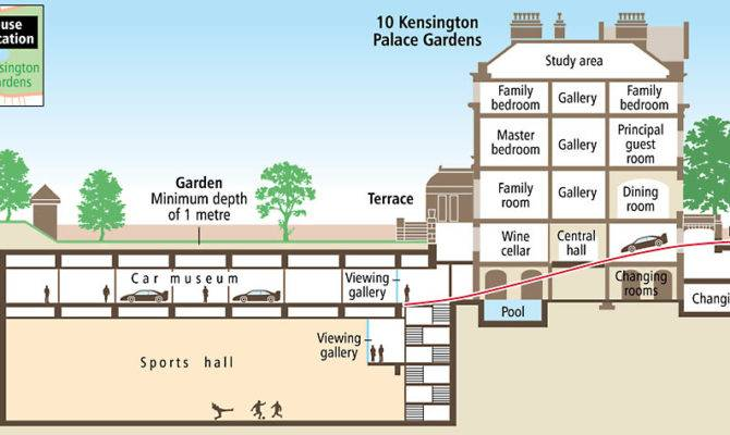 Home Ideas Plans Underground Homes House
