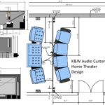 Home Theater Room Design Audio