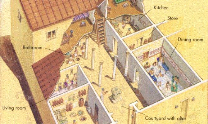 Homes Ancient Greece Historum History Forums
