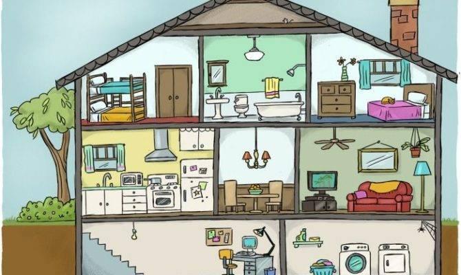 House Cutaway Home Buy Diagram Around