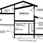 House Plan Optional Floor Plans More