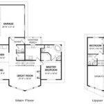 House Plans Homestead Linwood Custom Homes
