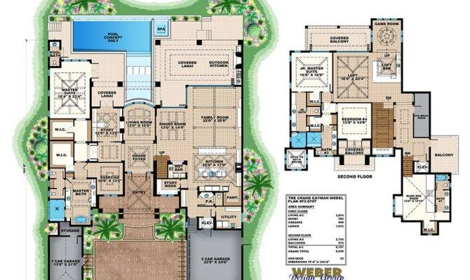 House Plans Pools Outdoor Kitchens